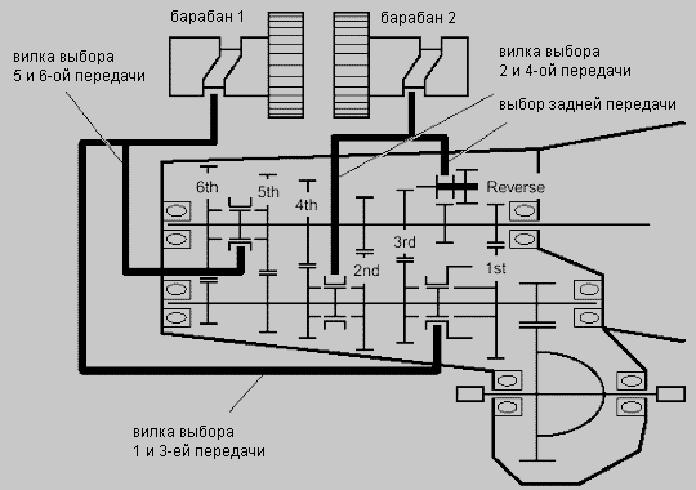 Двух барабанная схема привода Mitsubishi Colt