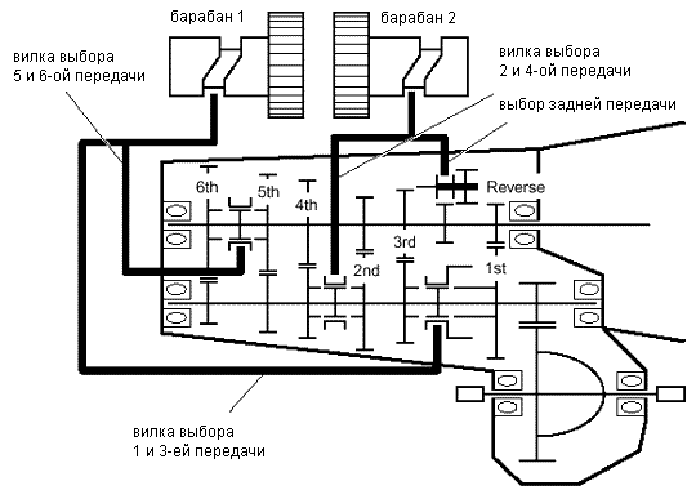 привода Mitsubishi Colt