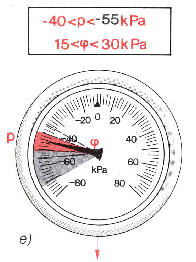 Измерение разряжения - неуплотненность головки цилиндров