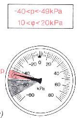 Измерение разряжения - нарушение регулировки ГРМ