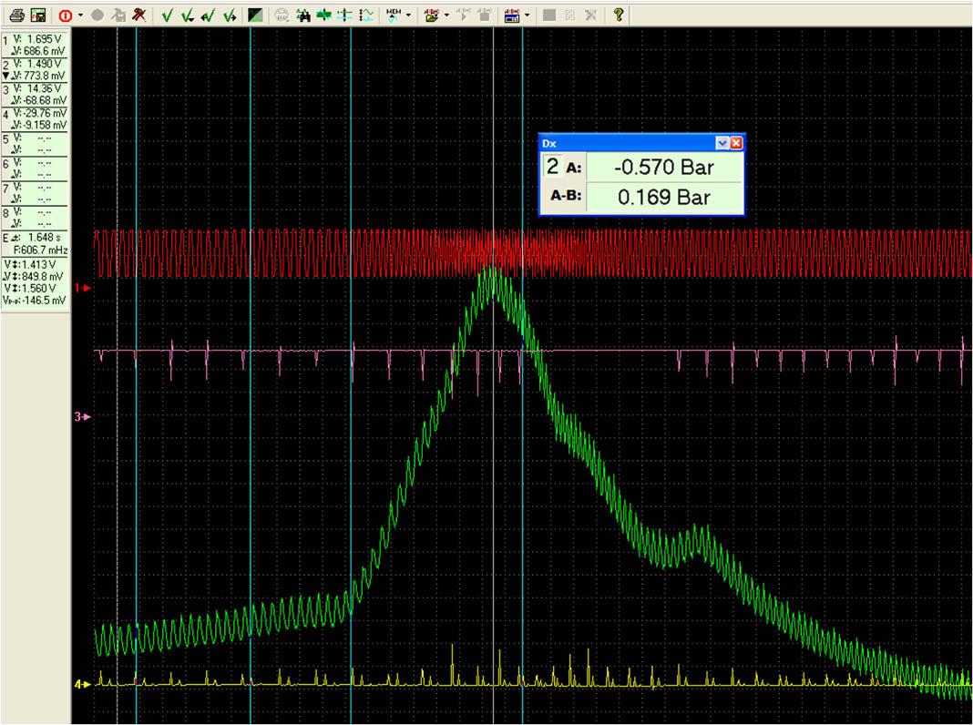 Показания Автоскопа - осциллограммы нескольких датчиков одновременно